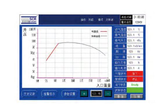 磁悬浮离心式鼓风机SCR75CB-智能控制